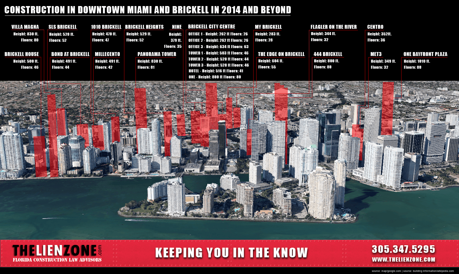 BRICKELL-CONSTRUCTION-INFOGRAPHIC-FINAL