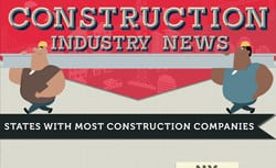Construction Industry News Infographic