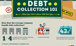 Debt Collection Inforgraphic