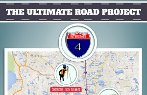 The Ultimate Road Project FINAL (small)