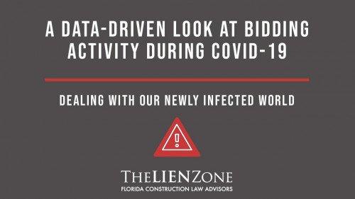 (post) A Data-Driven Look at Bidding Activity During COVID-19
